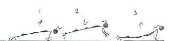 La imagen tiene un atributo ALT vacío; su nombre de archivo es gimnasia-en-casa-circuito-de-ocho-estaciones-1-e1585418618502.png